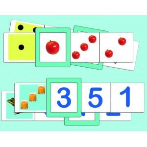Čísla a množstvá