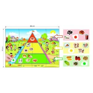 Pyramída zdravej výživy